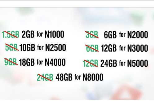 Glo 10gb data