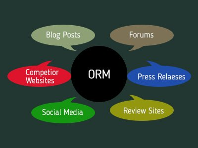 ORM-Online Reputation Management: How Best To Deal with Negative Comment and Reviews