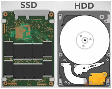 5 Reasons to ditch HDD and Put Your Money on Solid State Drive storage