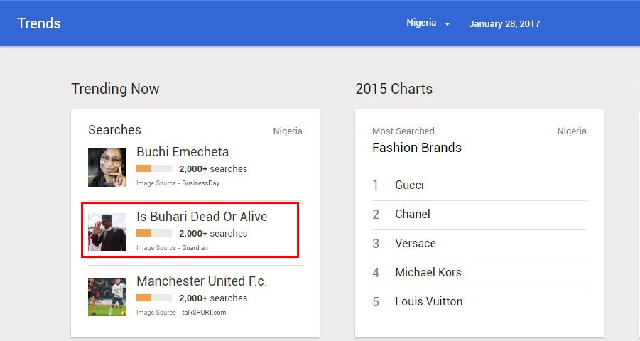 Is Buhari Dead or Alive