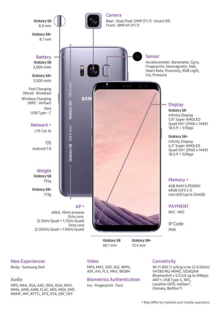 samsung galaxy s8 vs samsung galaxy s8 plu