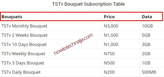 TSTV subscription packages and prices