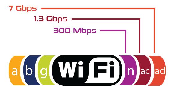 wigig best wifi range extender