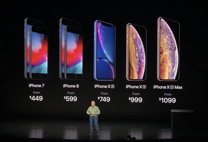 iphone xr, iphone xs and iphone xs max prices