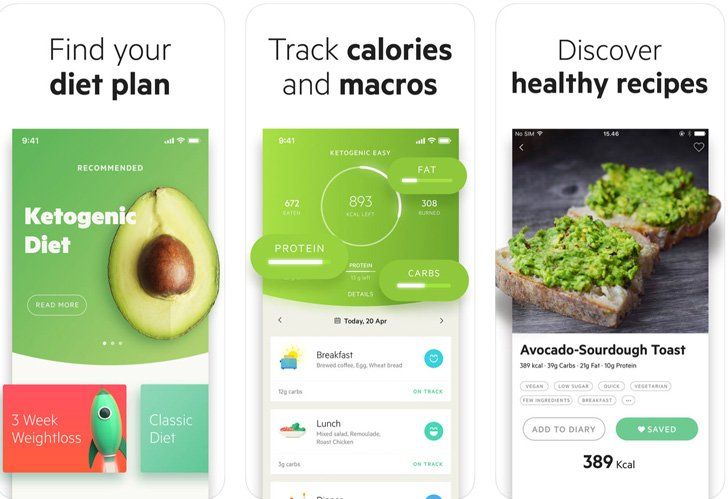 Best Calorie Counter Apps