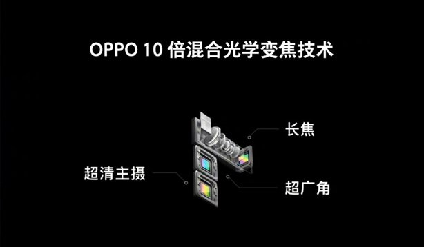 Oppo 10x optical zoom design