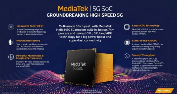 mediatek's 5g chipset functions
