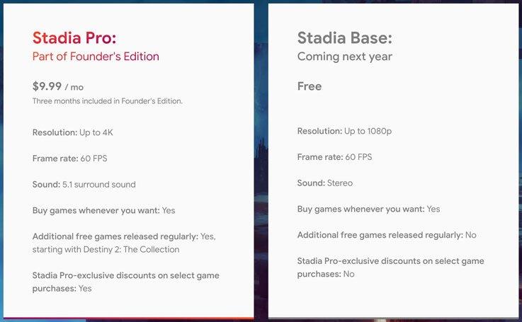 Google Stadia Base vs Stadia Pro