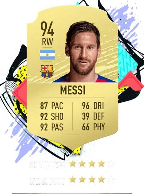 FIFA 20 ratings Messi