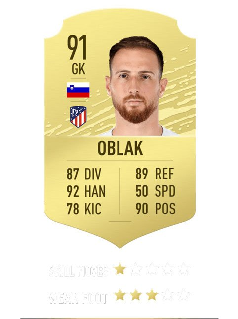 FIFA 20 ratings - Oblak