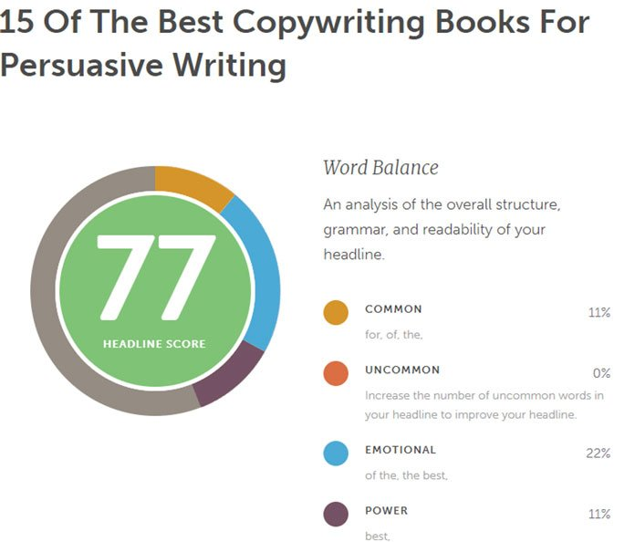 CoSchedule copywriting