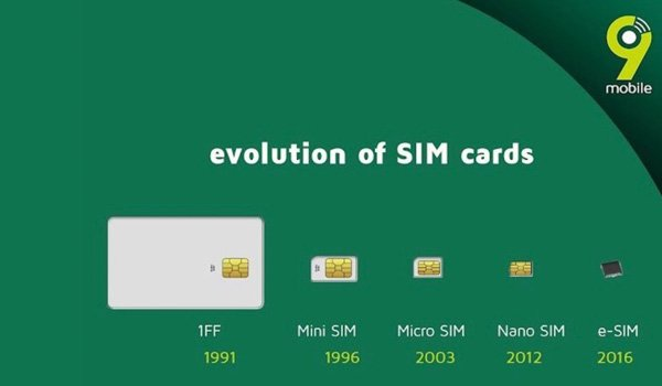 esim on 9mobile