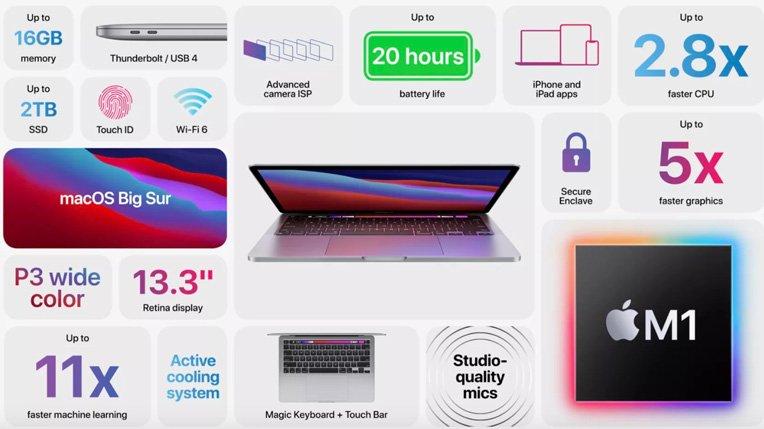 13-inch macbook pro features